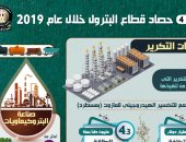 Increase in the volume of oil wealth production in 2019 to 84.2 million tons